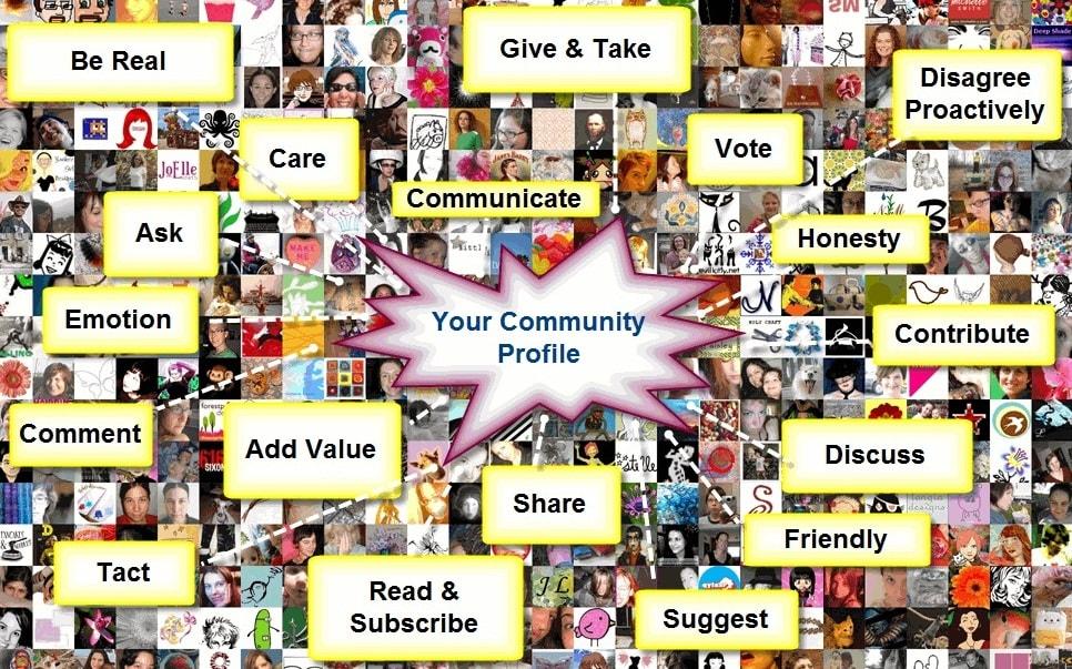 Pourquoi interagir, fédérer et fidéliser sa communauté sur les réseaux sociaux